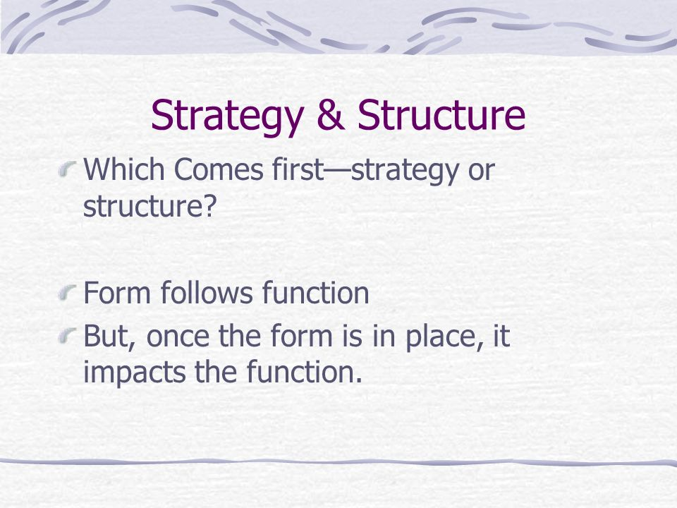 Strategy & Structure Which Comes first—strategy or structure