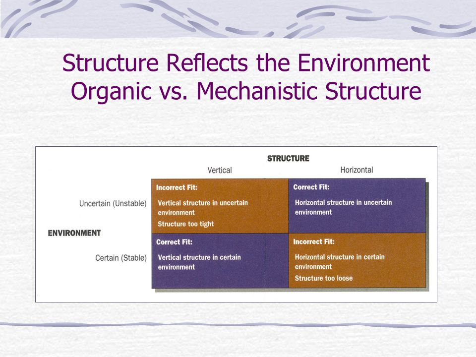 Structure Reflects the Environment Organic vs. Mechanistic Structure