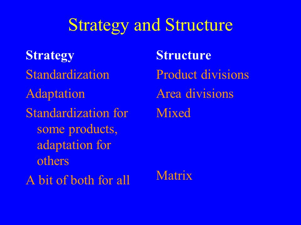 global strategy vs multicountry strategy Crafting and executing strategy the quest for competitive advantage concepts and cases  choosing between a localized multicountry strategy and a global strategy.