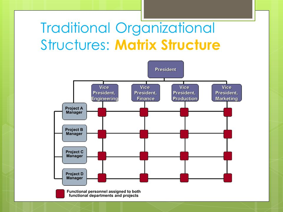 traditional organization structure Traditional organization represent the organizational structure in a business is hierarchical, meaning power flows vertically and upward, and employees are departmentalized all employees follow a chain of command.