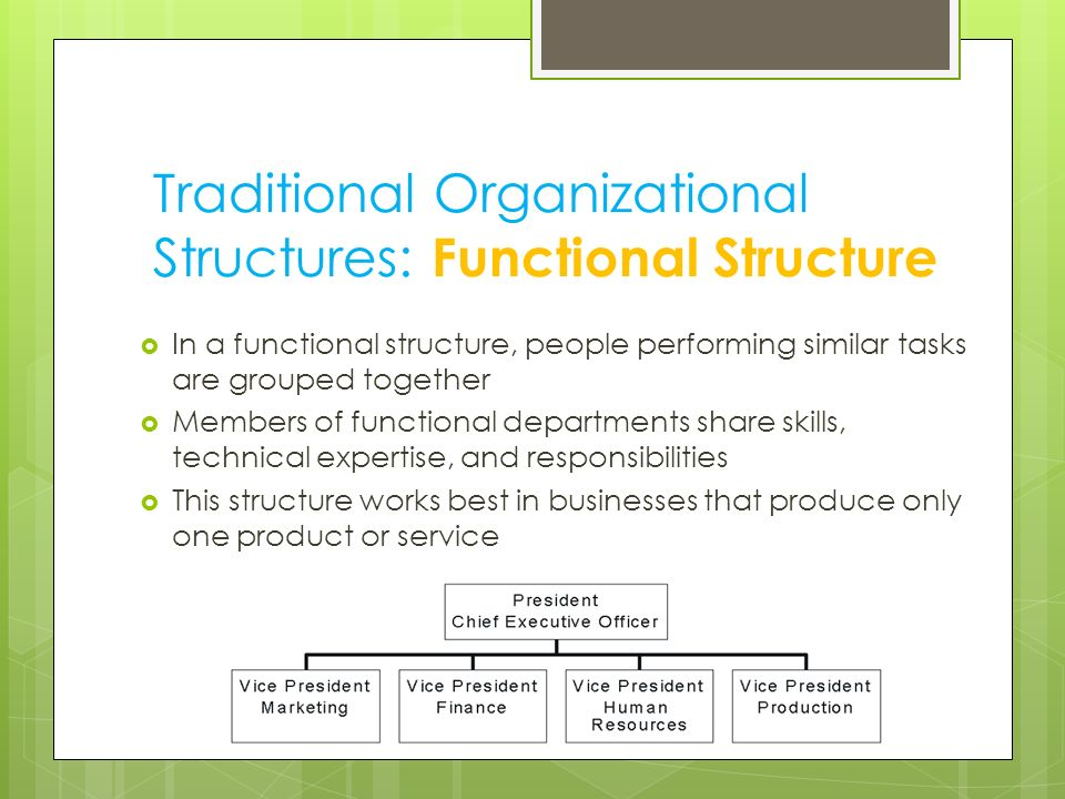 the formal organization structure functional matrix project based or a hybrid of these Three different project management structures to  respond to project concerns, as this is not their core function chapter-3  the matrix model is a hybrid organizational form in which a project  exception that there is a formal designated project manager  again, based on the culture and commitment to project.
