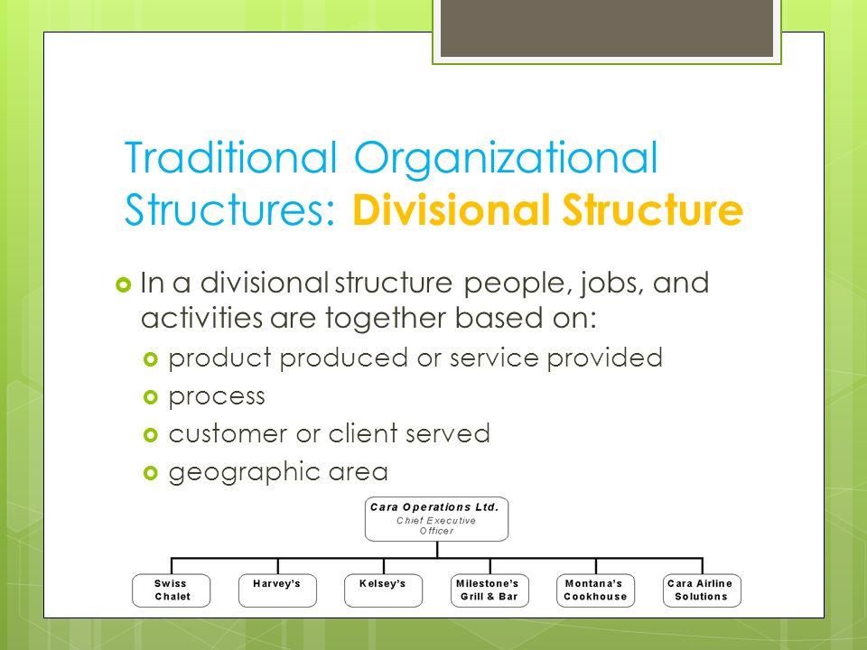 traditional organizational structures ppt video online download. Black Bedroom Furniture Sets. Home Design Ideas