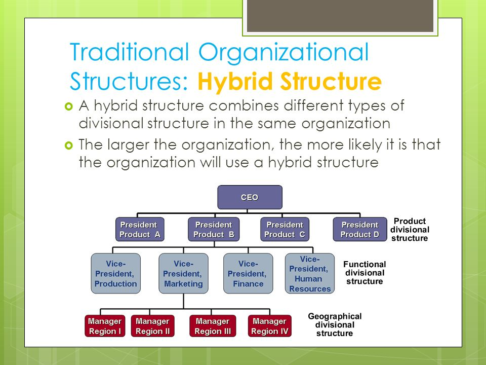 different types of organizational structure Types of organizational strategies an organization will have three types of organizational strategies: 1 corporate strategies 2 business strategies.
