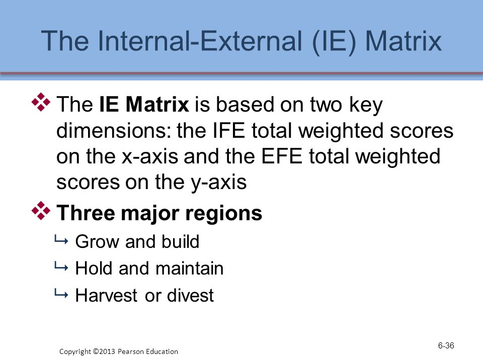 internal external ie matrix Download citation on researchgate | mapping an internal-external (i-e) matrix using traditional and extended matrix concepts | internal factor evaluation (ife) and external factor evaluation (efe .