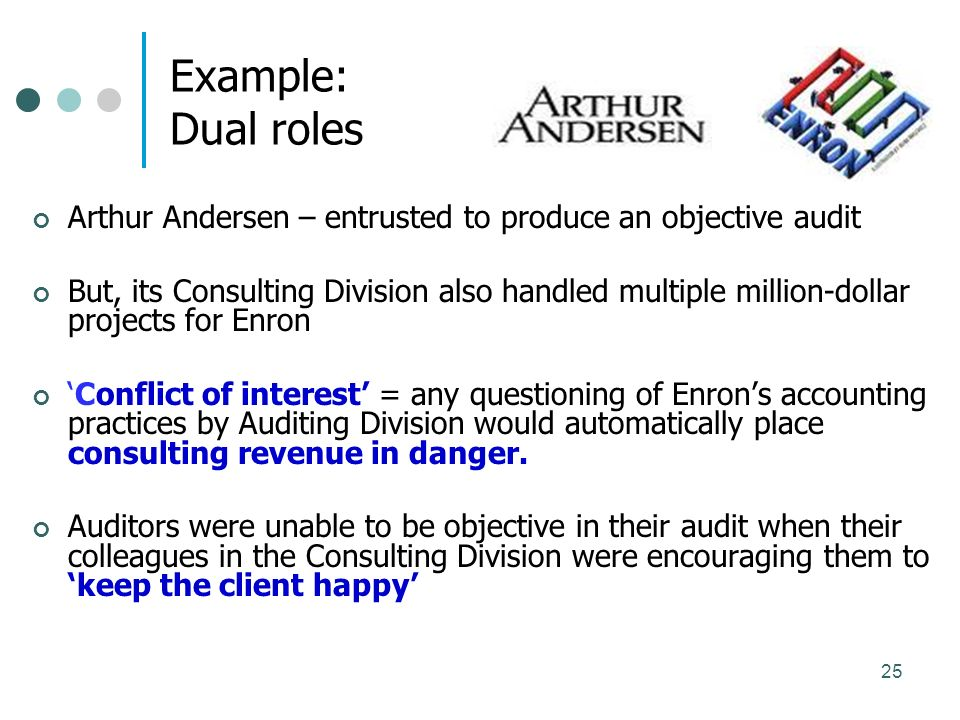case analysis arthur andersen questionable accounting practices Of what crime was arthur andersen what is the name for enron's questionable which wall street analyst questioned enron's accounting practices in a.