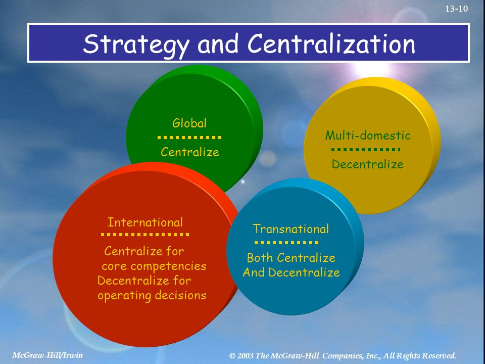 unilever centralization decentalization 1 decentralization was a source of strength for unilever the company create basis of subsidiary companies in major national market each market were responsible for production, sales and distribution of products in that market.
