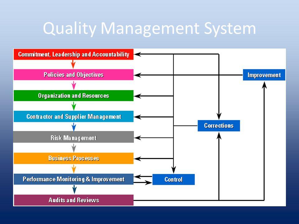 Quality+Management+System.jpg