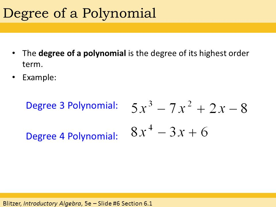 how to find order of polynomial