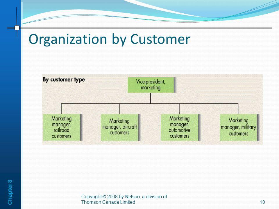 Organization by Customer