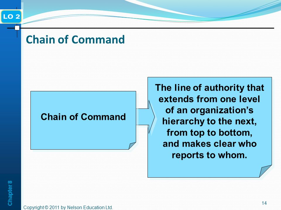 Chapter 8 Chain of Command.