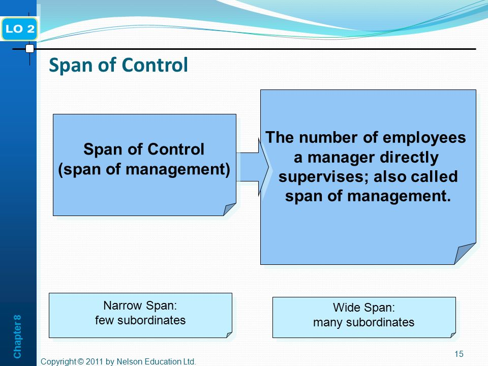 Chapter 8 Span of Control. The number of employees a manager directly supervises; also called span of management.