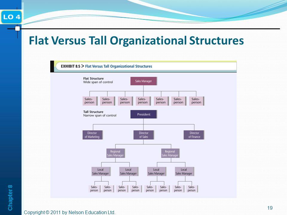 Flat Versus Tall Organizational Structures