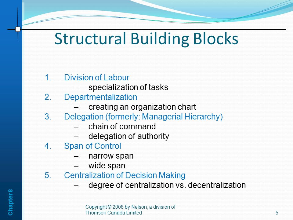 Structural Building Blocks