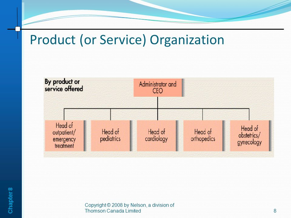 Product (or Service) Organization