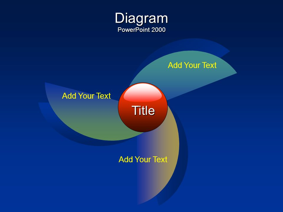 Diagram PowerPoint 2000 Title Add Your Text Add Your Text