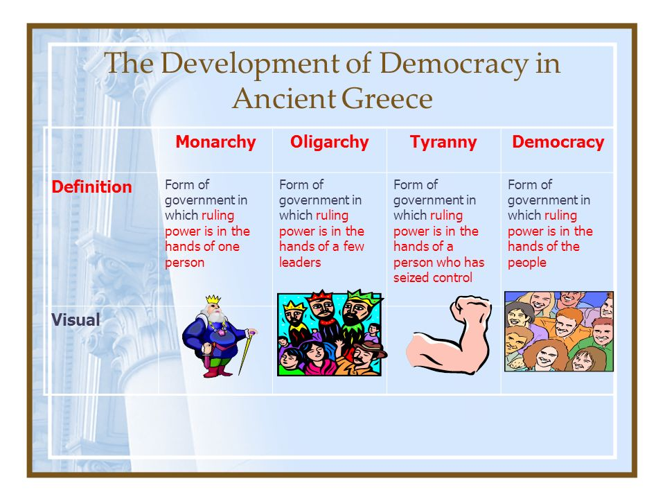 ANCIENT AND CLASSICAL GREECE - ppt video online download