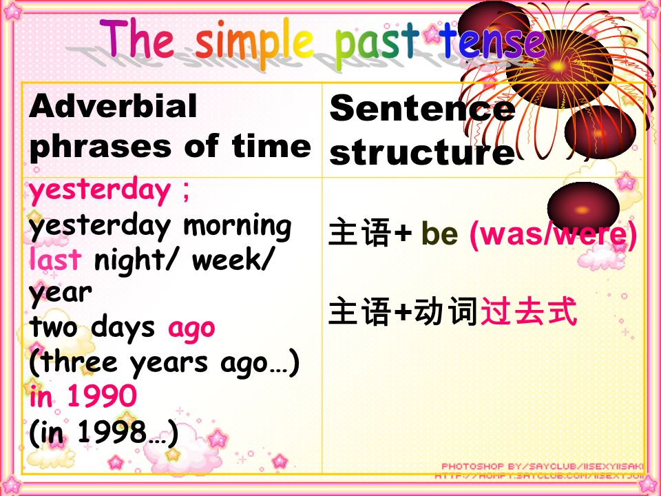Sentence structure The simple past tense Adverbial phrases of time
