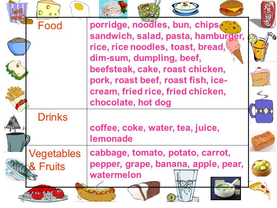Food Drinks Vegetables & Fruits