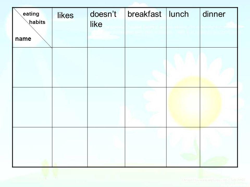 eating habits name likes doesn't like breakfast lunch dinner