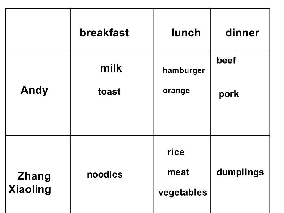 breakfast lunch dinner Andy Zhang Xiaoling milk beef toast pork rice