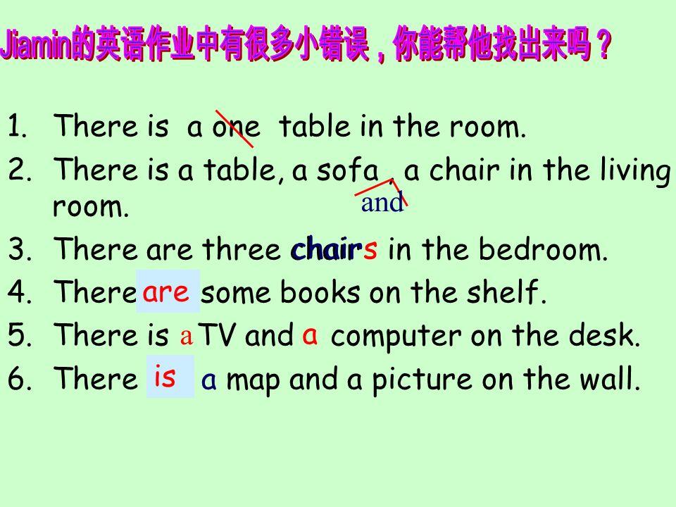 Jiamin的英语作业中有很多小错误,你能帮他找出来吗?