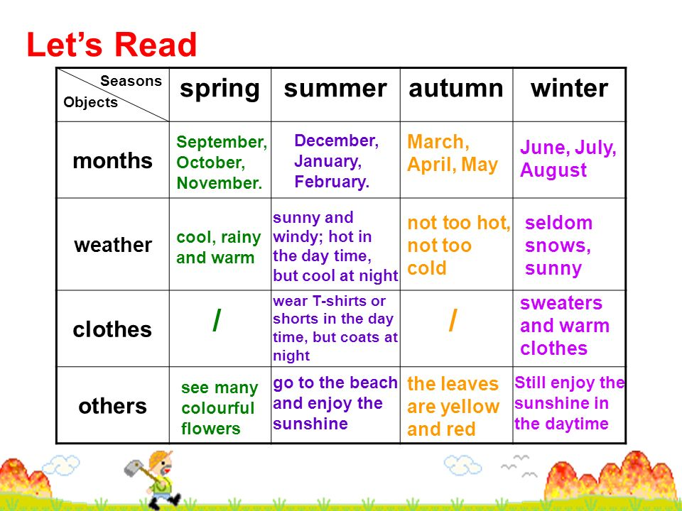 Let's Read / / spring summer autumn winter months clothes others
