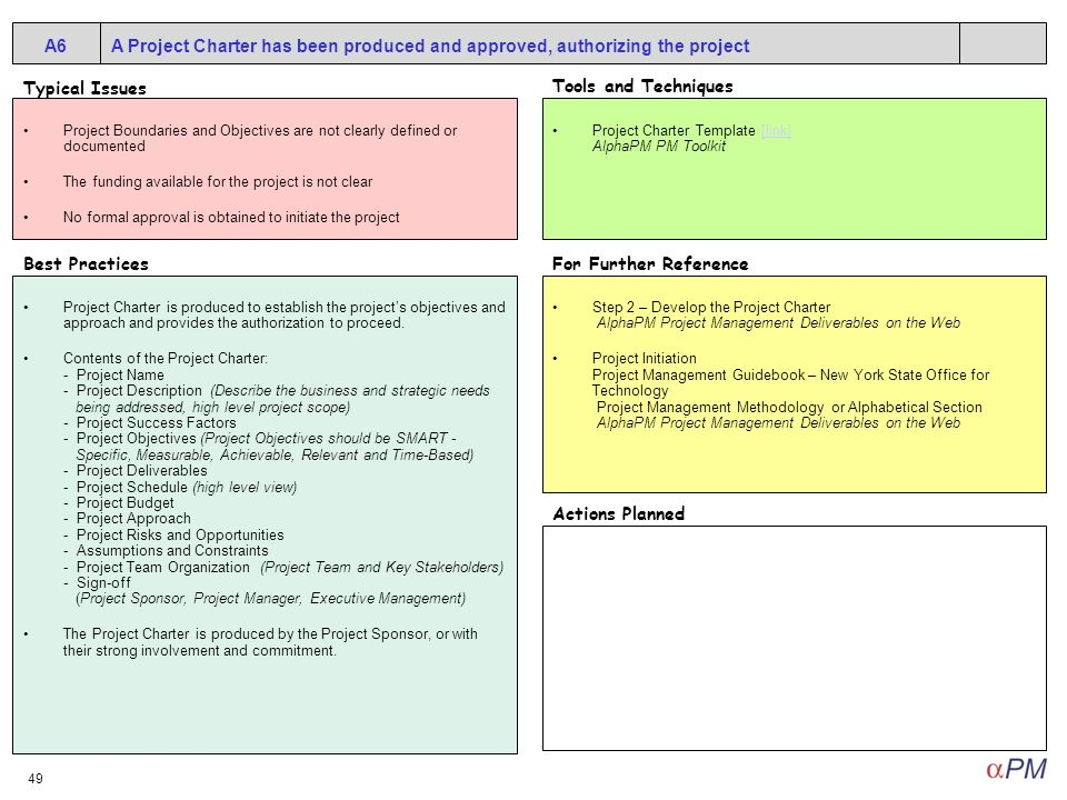 learning team project charter
