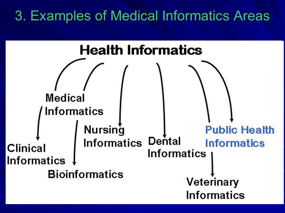 interoperable immunization database health informatics This article describes health information systems used for children in a variety of settings (eg, clinical care, public health, emergency medicine systems, and schools) and their current ability to exchange information.