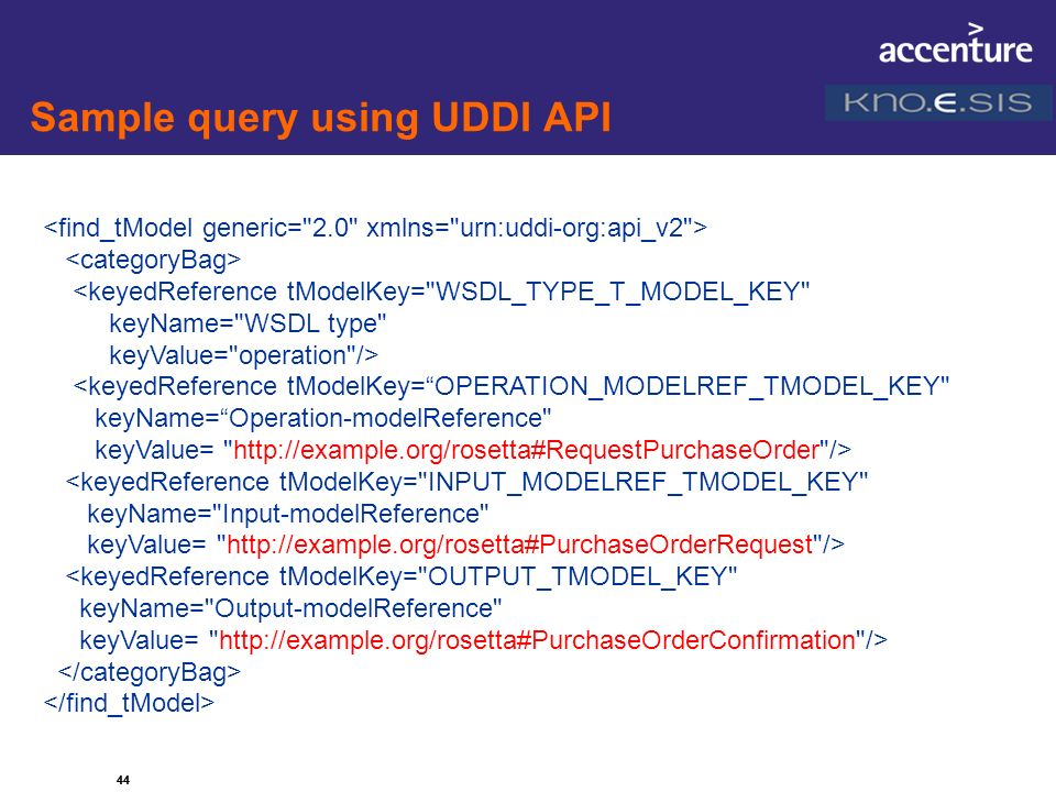 Sample query using UDDI API