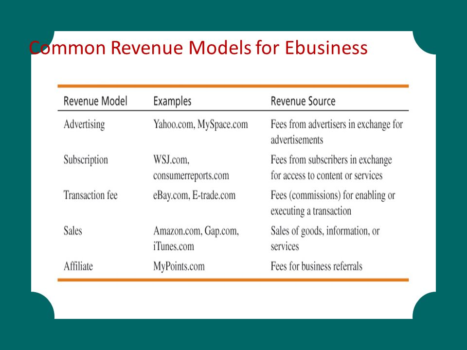 Common Revenue Models for Ebusiness
