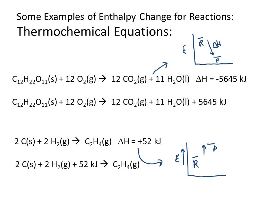Enthalpy Examples Images - Reverse Search