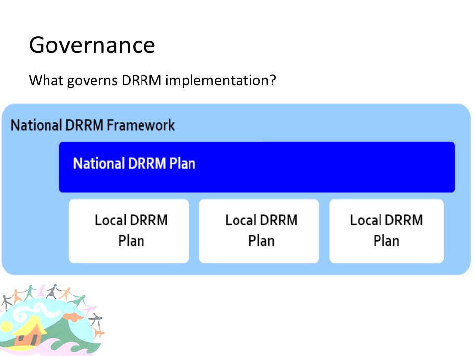 Governance What governs DRRM implementation