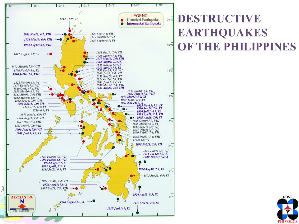 DESTRUCTIVE EARTHQUAKES OF THE PHILIPPINES