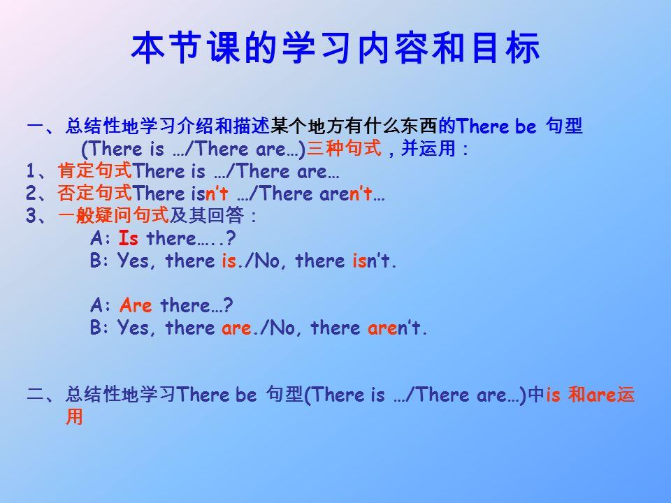 本节课的学习内容和目标 一、总结性地学习介绍和描述某个地方有什么东西的There be 句型. (There is …/There are…)三种句式,并运用: 1、肯定句式There is …/There are…