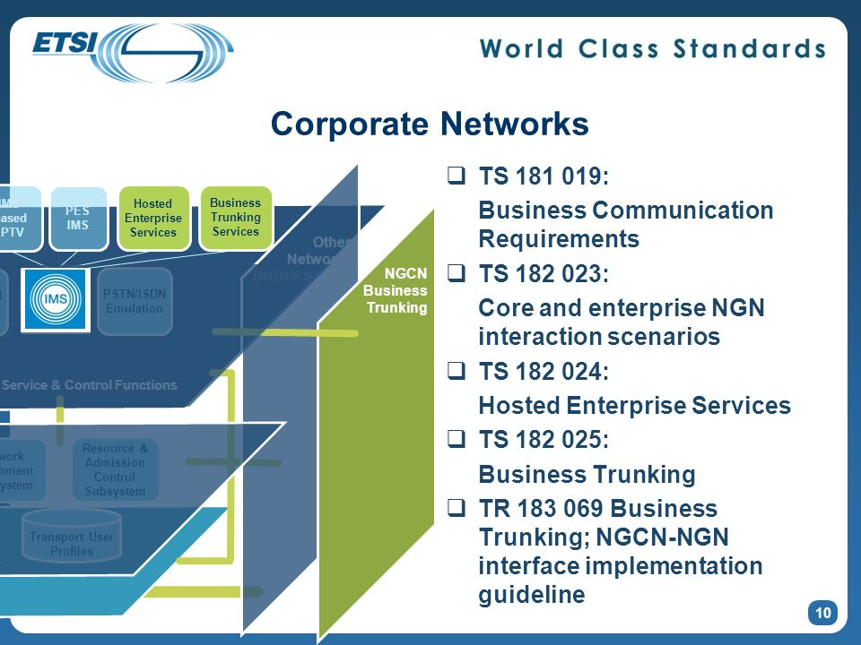 Corporate Networks TS 181 019: Business Communication Requirements