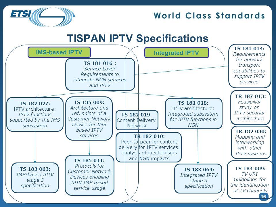 TISPAN IPTV Specifications