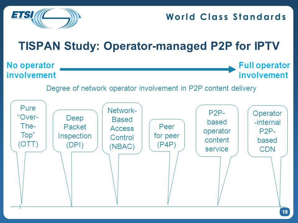 TISPAN Study: Operator-managed P2P for IPTV