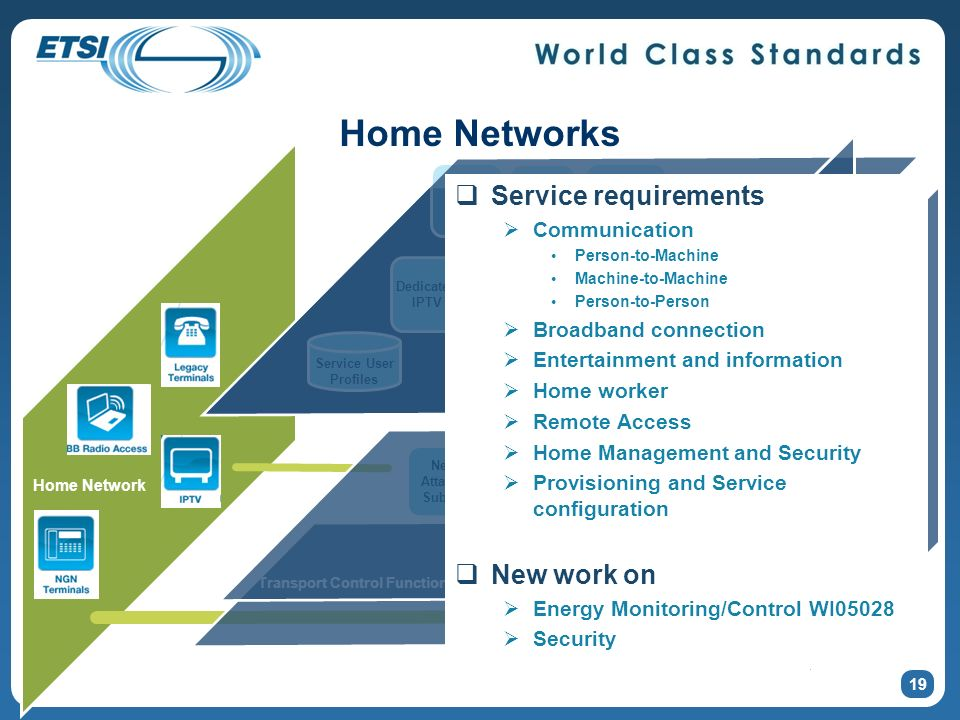 Home Networks Service requirements New work on Communication