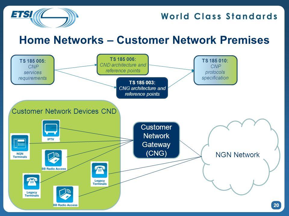 Home Networks – Customer Network Premises