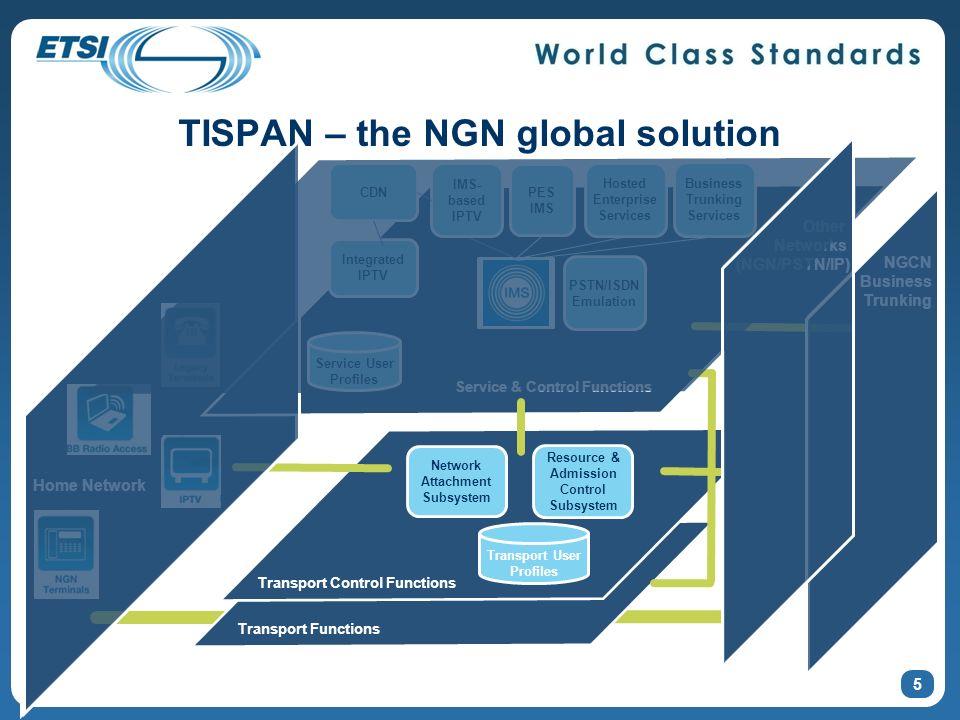 TISPAN – the NGN global solution