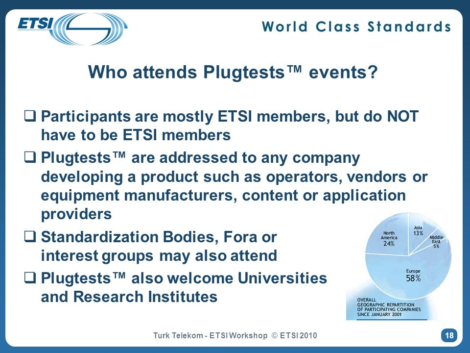 Who attends Plugtests™ events