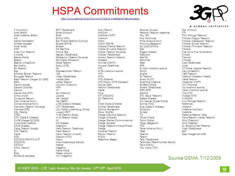 HSPA Commitments http://www. gsmworld