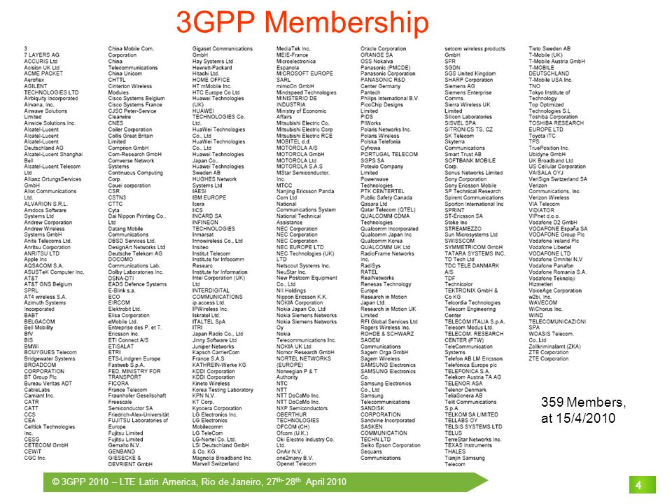3GPP Membership 359 Members, at 15/4/2010 4