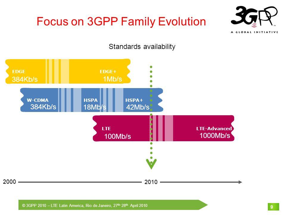 Focus on 3GPP Family Evolution
