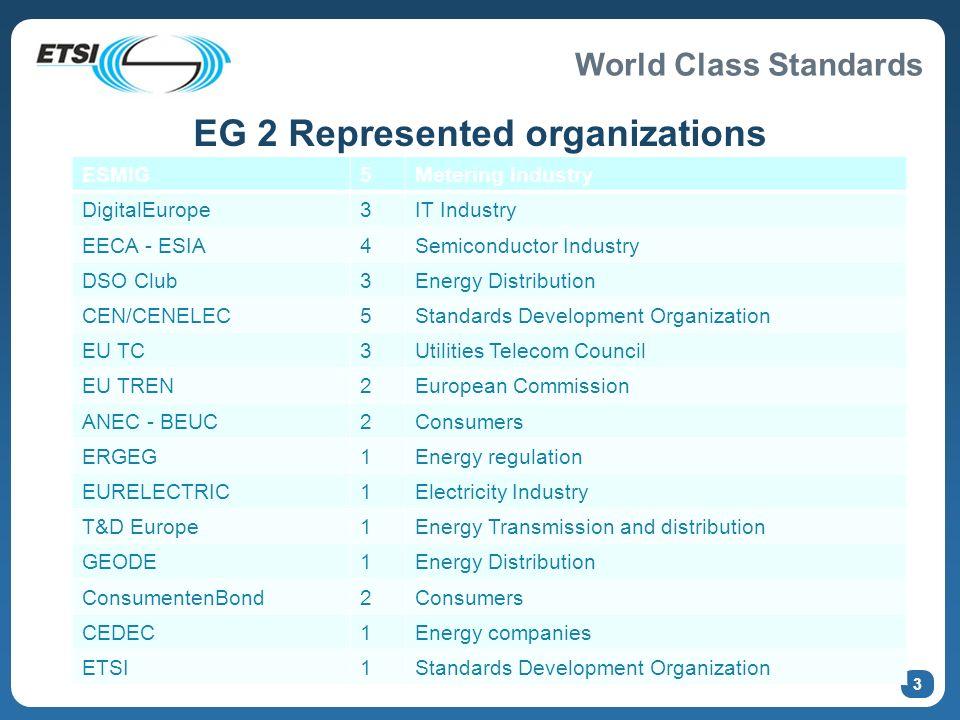 EG 2 Represented organizations