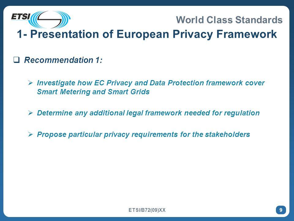 1- Presentation of European Privacy Framework