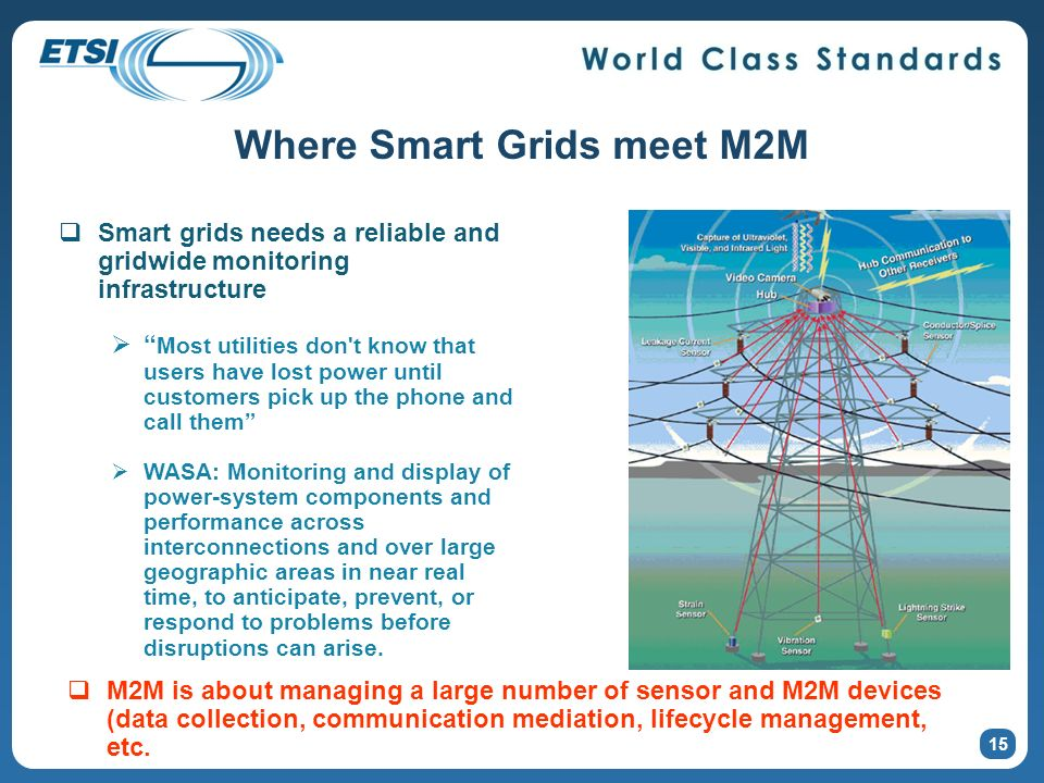 Where Smart Grids meet M2M