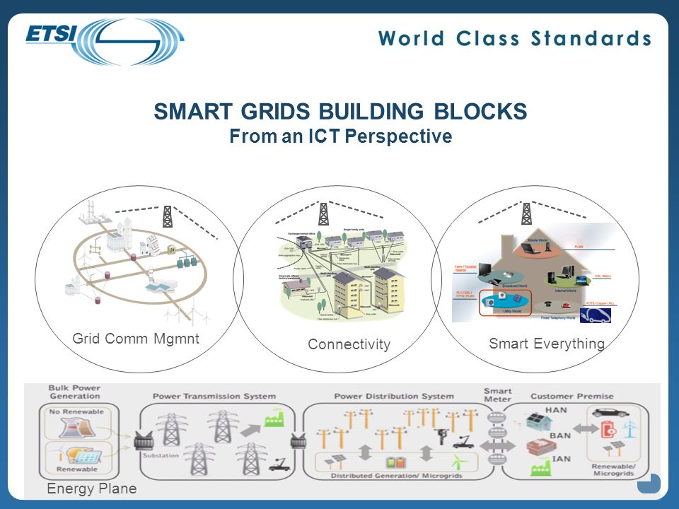 SMART GRIDS BUILDING BLOCKS From an ICT Perspective