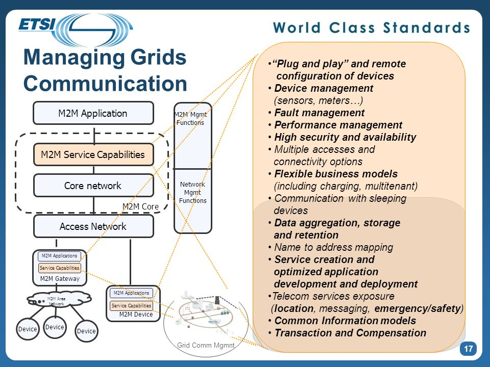 Managing Grids Communication