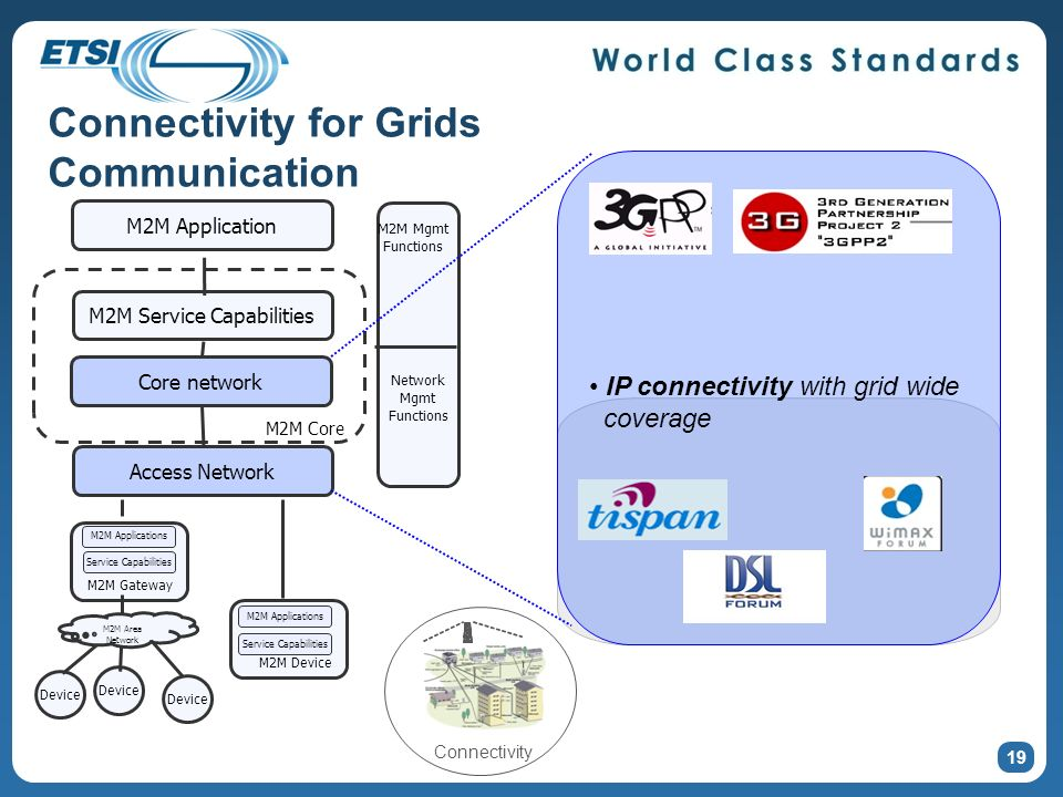 Connectivity for Grids Communication